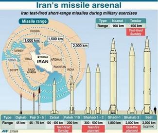 Iran bantah lakukan kerjasama rudal dengan korut