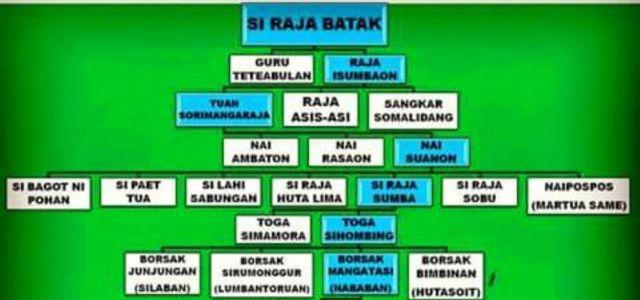 Siraja Batak - Copy